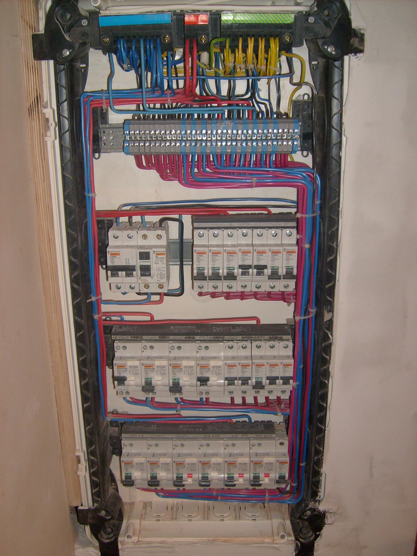 Услуги электрика расключение щита издавна придумана